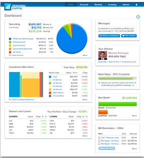personal capital finance management software